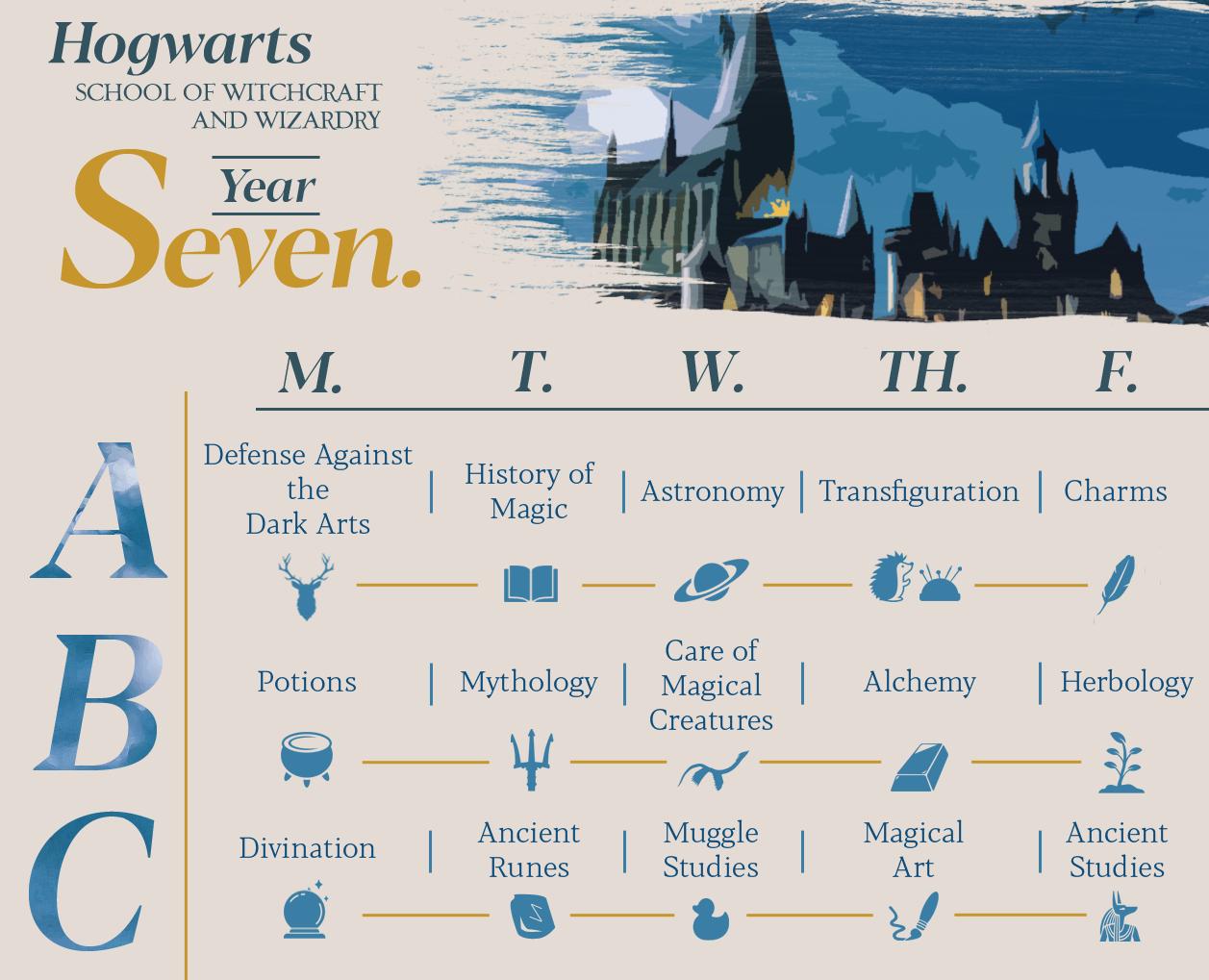 Year Seven Schedule